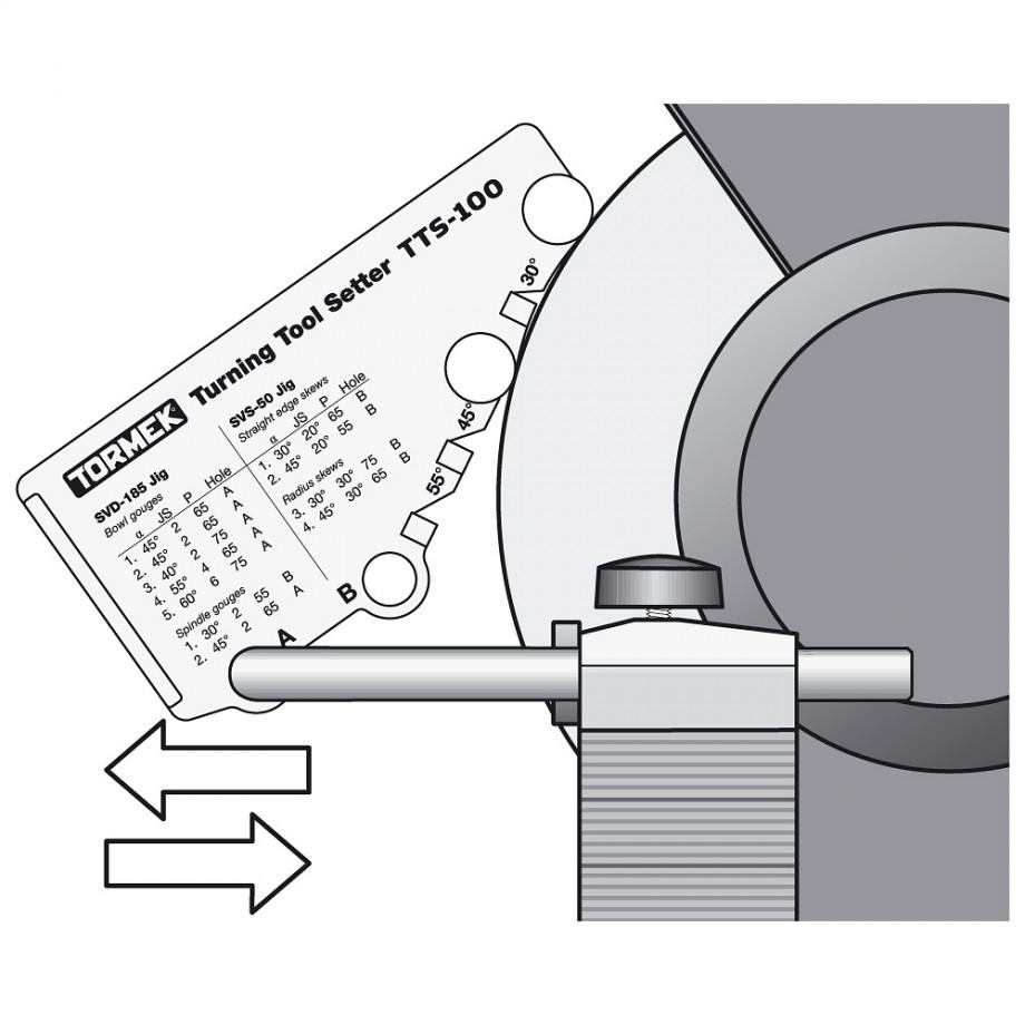 Tormek Bgm 100 Bench Grinder Mounting Set Jigs