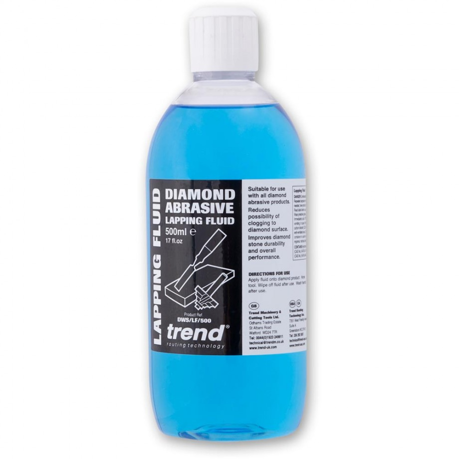 Trend Lapping Fluid