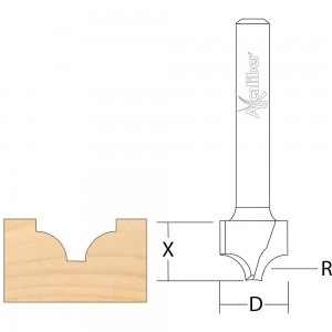 Axcaliber Panel Mould Beading Cutters
