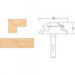 Axcaliber Mitre Lock Cutter